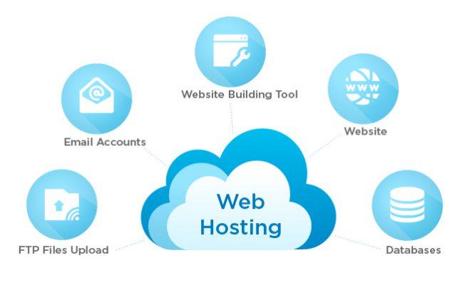 Thông số của web hosting