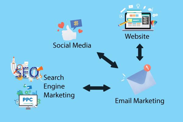 Email marketing Cho phép nhận được phản hồi trực tiếp và nhanh chóng